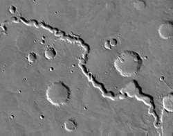Nirgal Vallis (Marte)