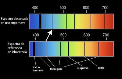 redshift espectral