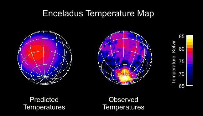 Temperatura de Encélado