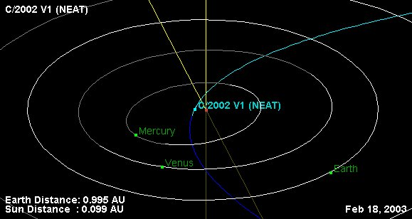 NEAT JPL 18-02-2003