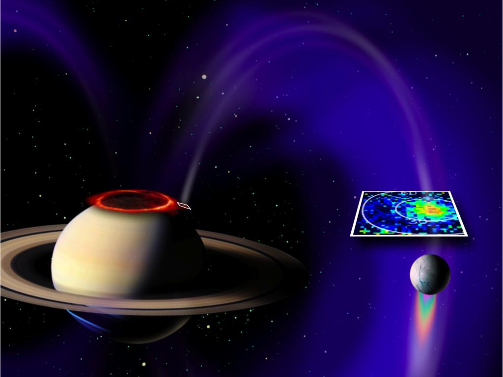 Conexión eléctrica entre Saturno y Encélado