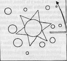Sumeria Sistema Solar