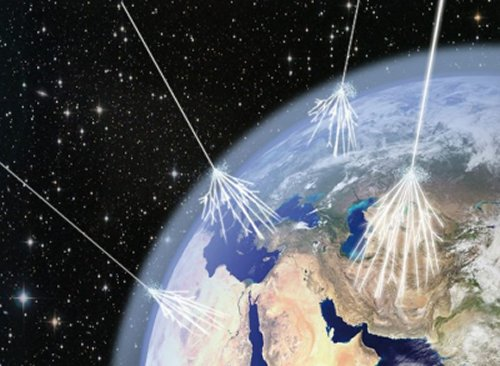 Incidencia de rayos cósmicos energéticos sobre la Tierra